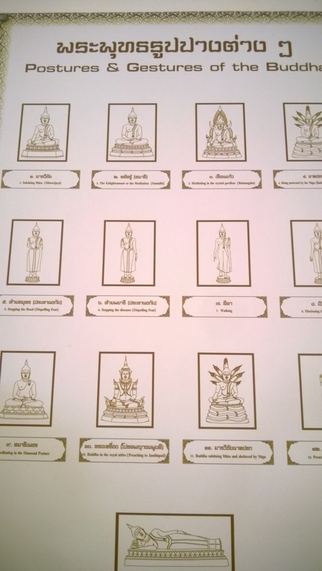 The different poses of Buddha images